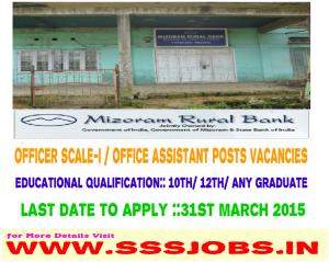 Mizoram Rural Bank Recruitment Notification 2015 for 28 Vacancies