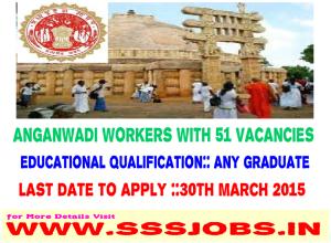 Government of Madhya Pradesh Notified Recruitment 2015 for 51 Posts